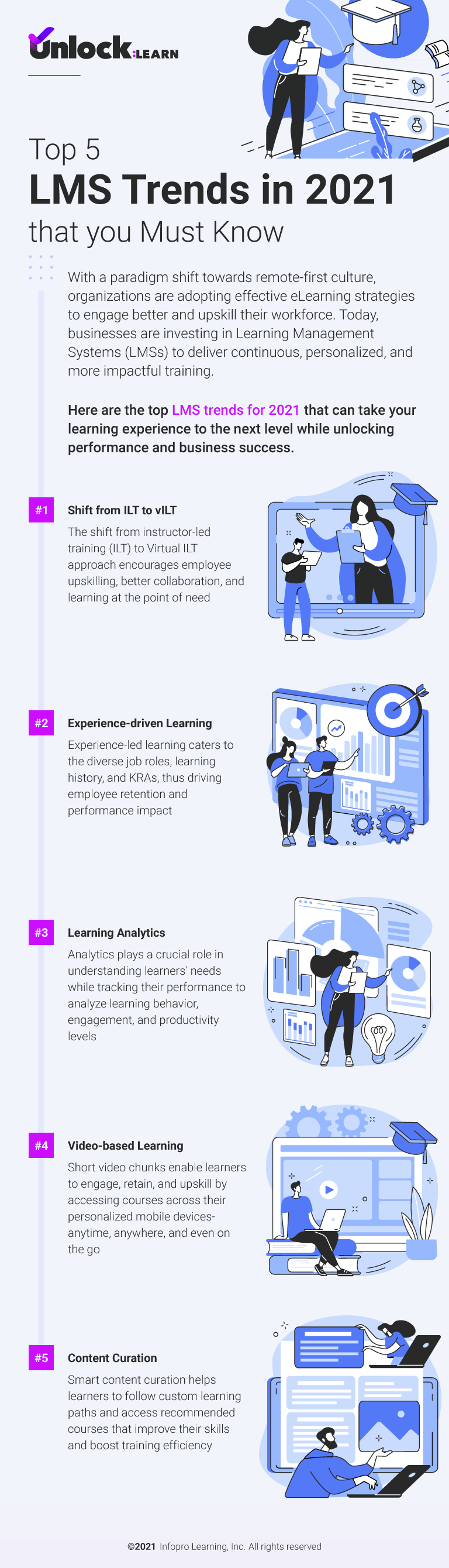 Top 5 LMS Trends in 2021 that you Must Know