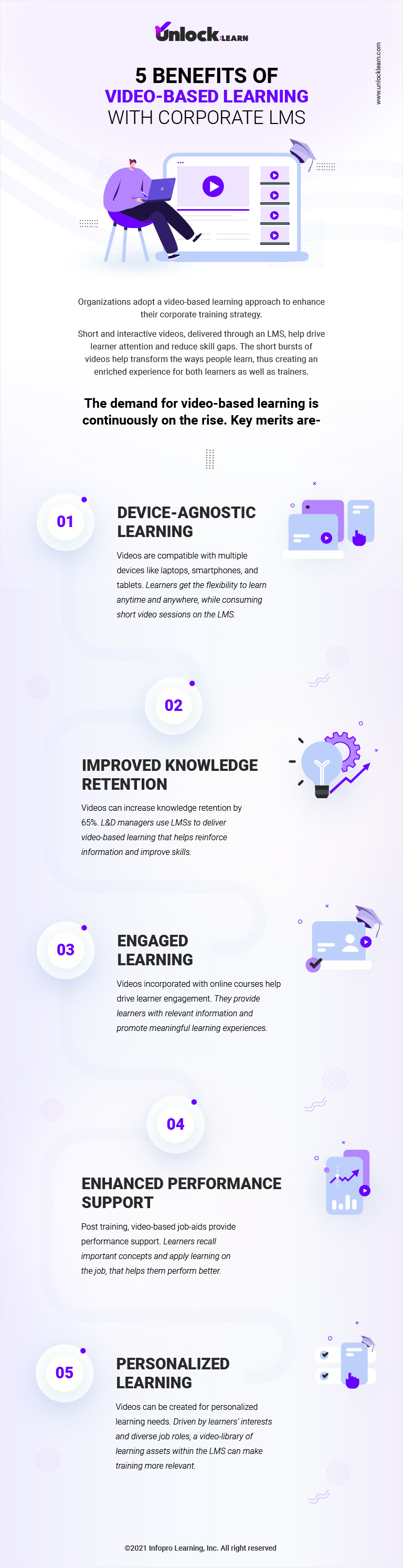 5-Benefits-of-Video-based-learning-with-Corporate-LMS_5-Benefits-of-Video-based-learning-with-Corporate-LMS-scaled